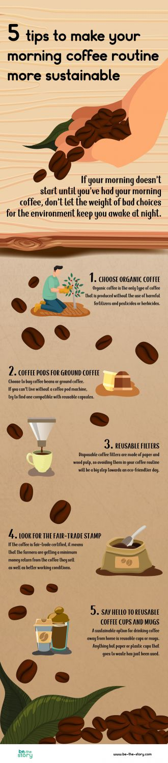 5 tips to make your morning coffee routine more sustainable