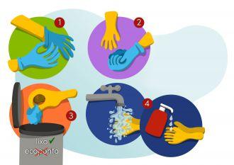 Como remover luvas de protecção em segurança