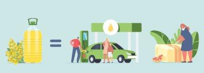 Os óleos alimentares usados podem ser usados para fabricar sabão natural e biodiesel